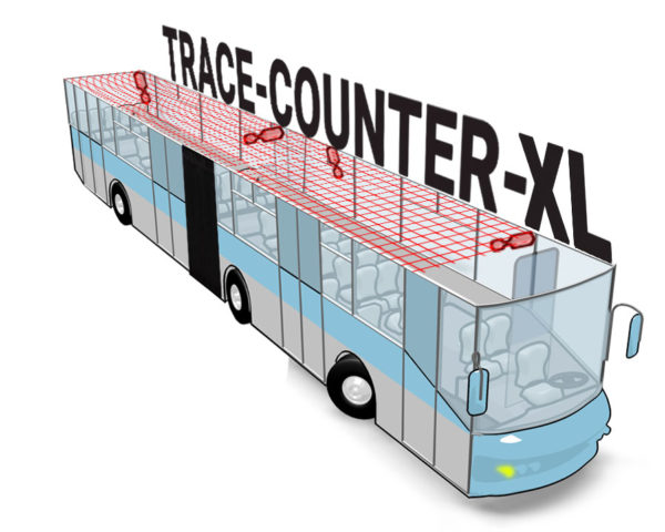 TRACE COUNTER-XL
