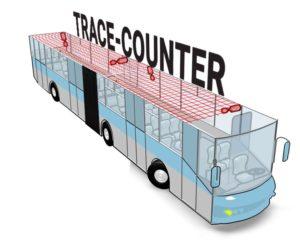 TraceCounter